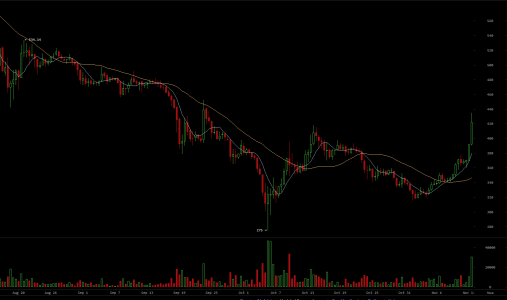 BTC.State.of.the.market.13.11.2014