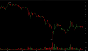 We're starting to get a bit nervous about BTC market behaviour.